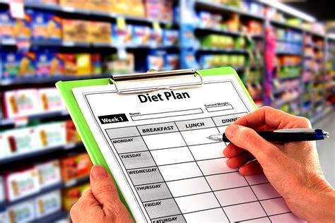 What Diet Program Works Best