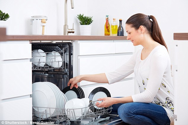 Reviewing Popular Dishwashers Available on the Market
